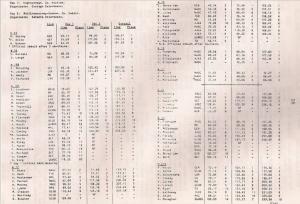 oringen-resultspart1jan1980